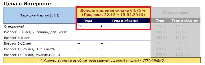 kiev-katovice