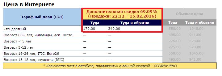 kiev-krakov