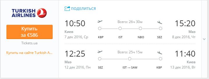 Kiev_Seysheli_16.05.2016